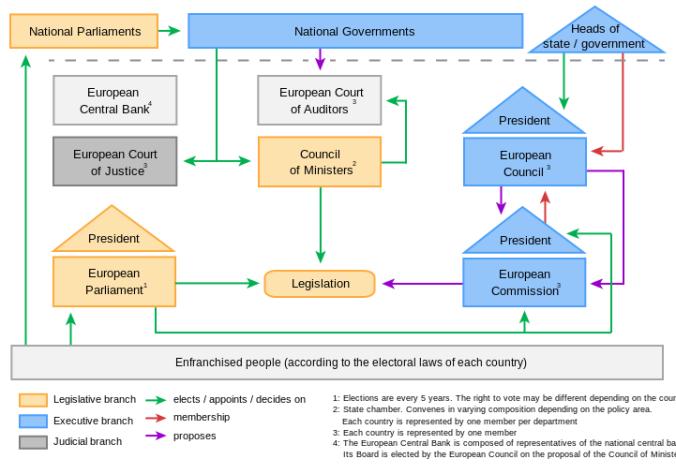 EU Schematic