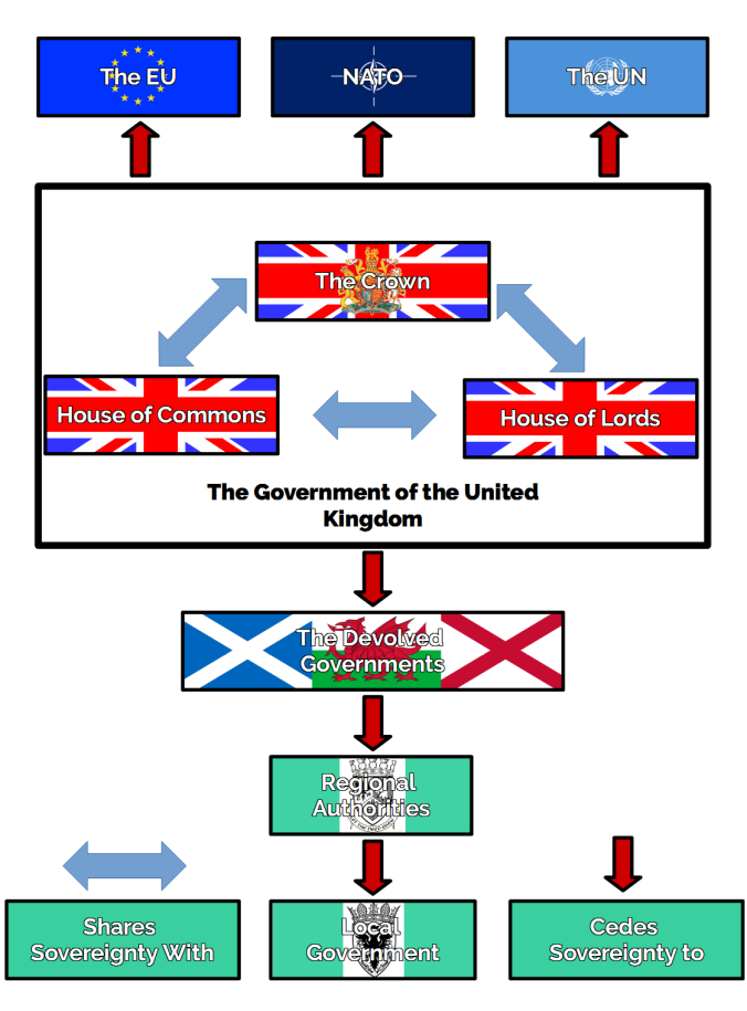 Westminster Model.png