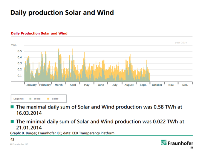 Germany-renewable-energy-power-daily.png