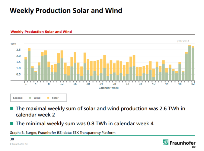 Germany-renewable-energy-power-weekly.png