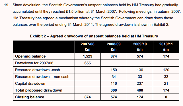 An excerpt from an Audit Scotland report detailing the